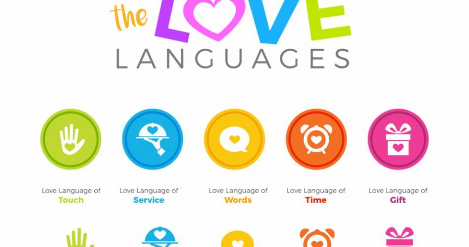 Belajar 5 Bahasa Kasih dari Youtube Podcast Gery Ardian